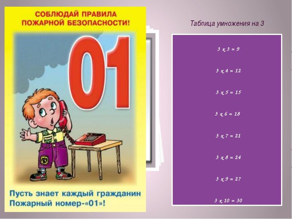 Таблица умножения на 3 3 х 3 = 9 3 х 4 = 12 3 х 5 = 15 3 х 6 = 18 3 х 7 = 21...