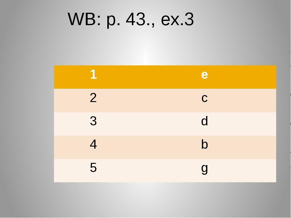 WB: p. 43., ex.3 1 e 2 c 3 d 4 b 5 g