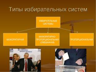 Типы избирательных систем