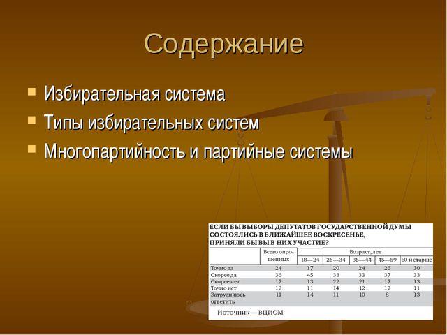 Содержание Избирательная система Типы избирательных систем Многопартийность и...