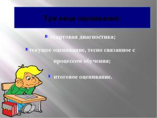 стартовая диагностика; текущее оценивание, тесно связанное с процессом обуче