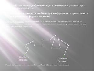 К важнейшим метапредметным результатам изучения курса математики относятся: с