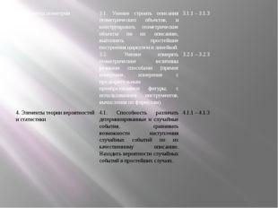 3. Элементы геометрии 3.1. Умение строить описания геометрических объектов, и