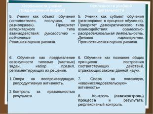 Особенности учения (традиционный подход) Особенности учебной деятельности 5.
