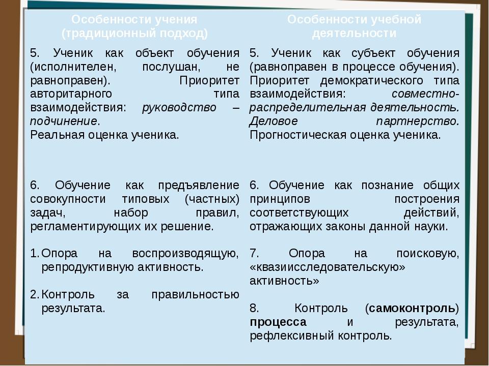 Особенности учения (традиционный подход) Особенности учебной деятельности 5....