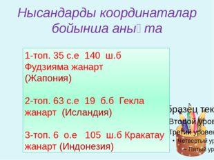 Нысандарды координаталар бойынша анықта 1-топ. 35̊с.е 140̊ ш.б Фудзияма жанар