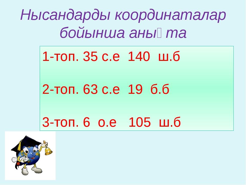 Нысандарды координаталар бойынша анықта 1-топ. 35̊с.е 140̊ ш.б 2-топ. 63̊с.е...