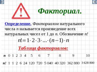 Факториал. Таблица факториалов: Определение. Факториалом натурального числа n