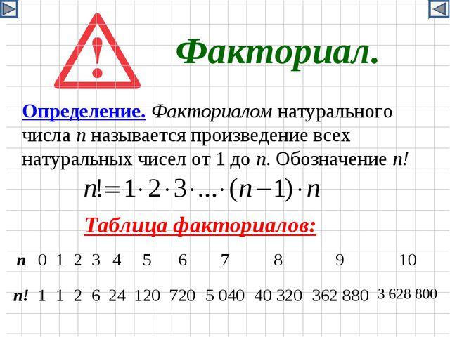 Факториал. Таблица факториалов: Определение. Факториалом натурального числа n...