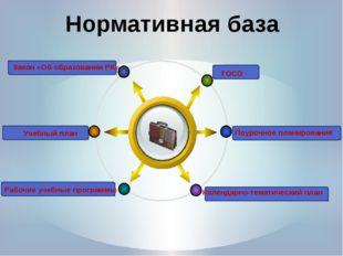 Нормативная база Title ГОСО Закон «Об образовании РК» Поурочное планирование