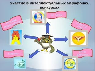 Участие в интеллектуальных марафонах, конкурсах РУССКИЙ МЕДВЕЖЁНОК ЕРТІС ДАРЫ