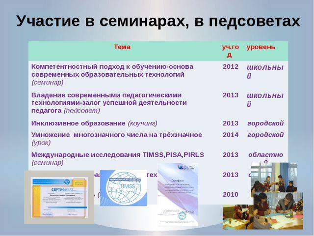 Участие в семинарах, в педсоветах Тема уч.год уровень Компетентностныйподход...