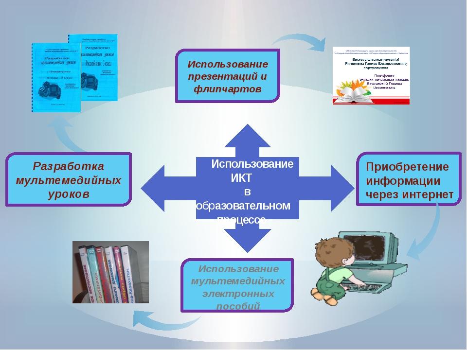 Использование презентаций и флипчартов Использование ИКТ в образовательном п...