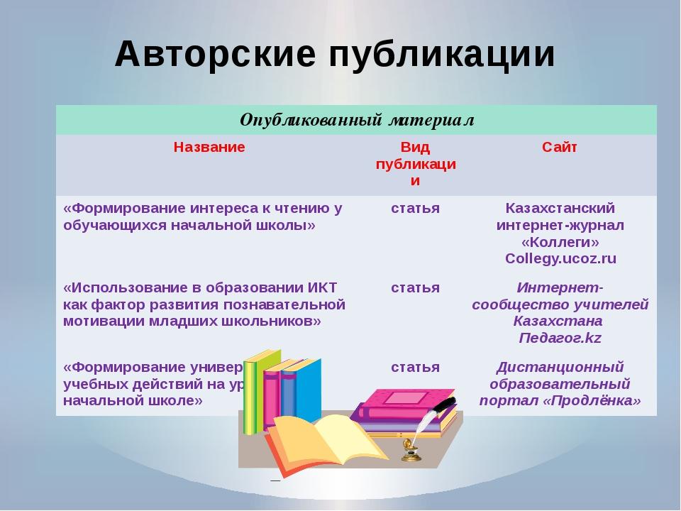 Авторские публикации Опубликованный материал Название Вид публикации Сайт «Фо...
