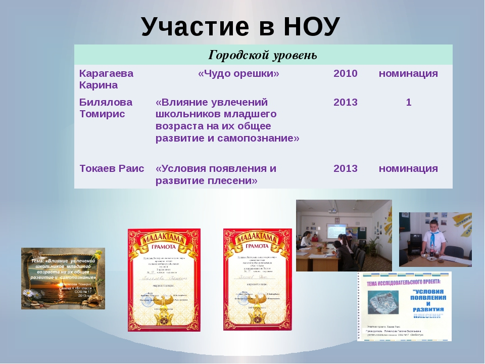 Участие в НОУ Городской уровень КарагаеваКарина «Чудо орешки» 2010 номинация...