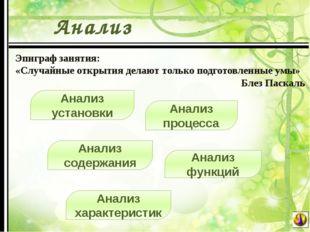 Анализ функций Анализ характеристик Анализ установки Анализ процесса Анализ