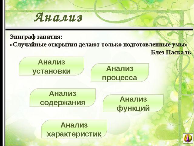 Анализ функций Анализ характеристик Анализ установки Анализ процесса Анализ...