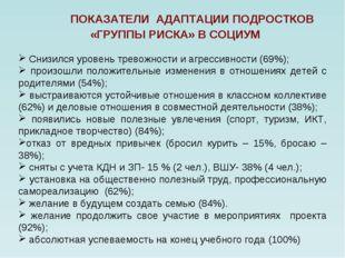 Снизился уровень тревожности и агрессивности (69%); произошли положительные