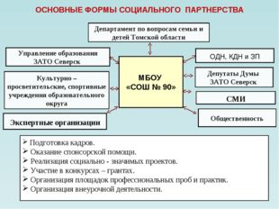 Департамент по вопросам семьи и детей Томской области Депутаты Думы ЗАТО Севе