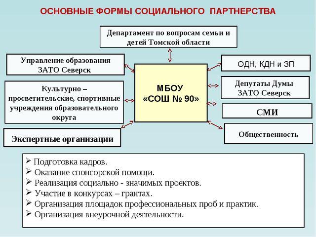 Департамент по вопросам семьи и детей Томской области Депутаты Думы ЗАТО Севе...