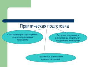Практическая подготовка Соответствие практических умений и навыков программны