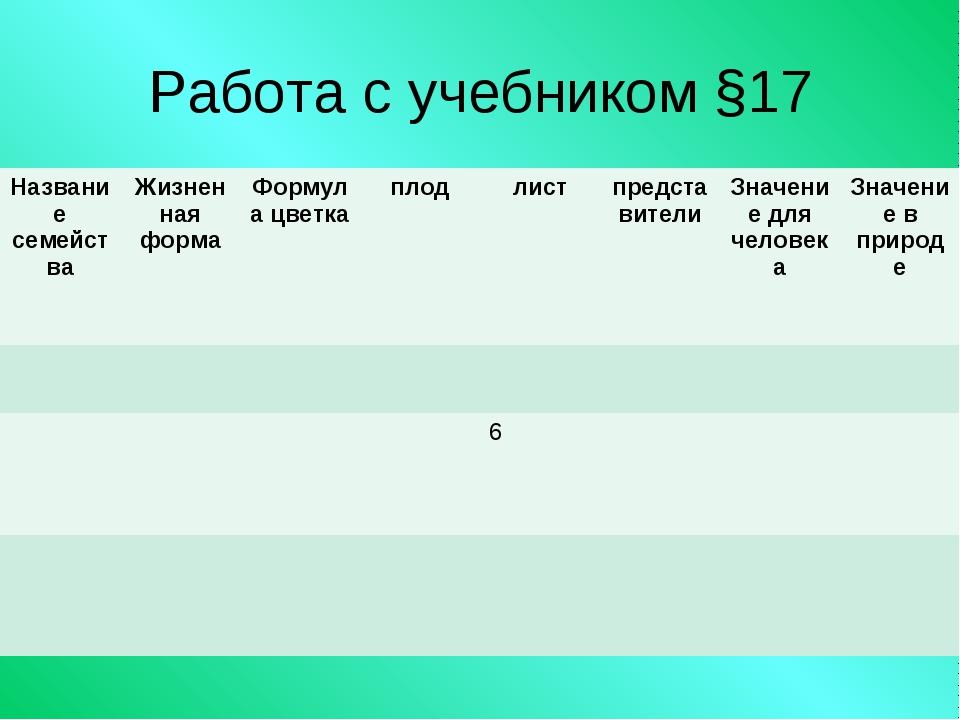 Работа с учебником §17 Название семействаЖизненная формаФормула цветкаплод...