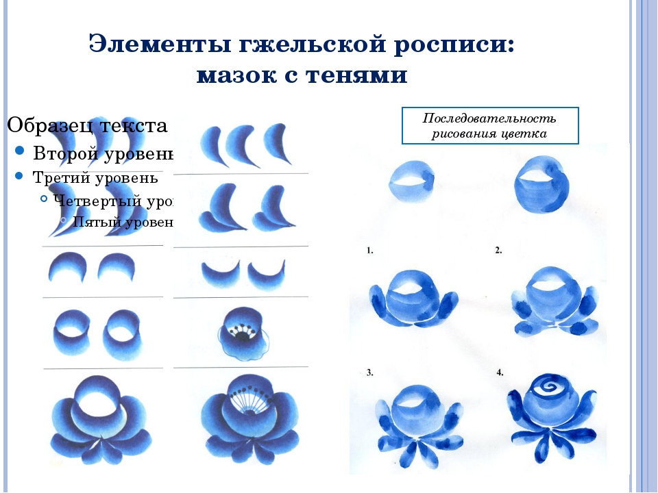 Элементы гжельской росписи: мазок с тенями Последовательность рисования цветка
