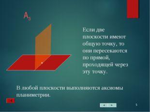 * А3 Если две плоскости имеют общую точку, то они пересекаются по прямой, про