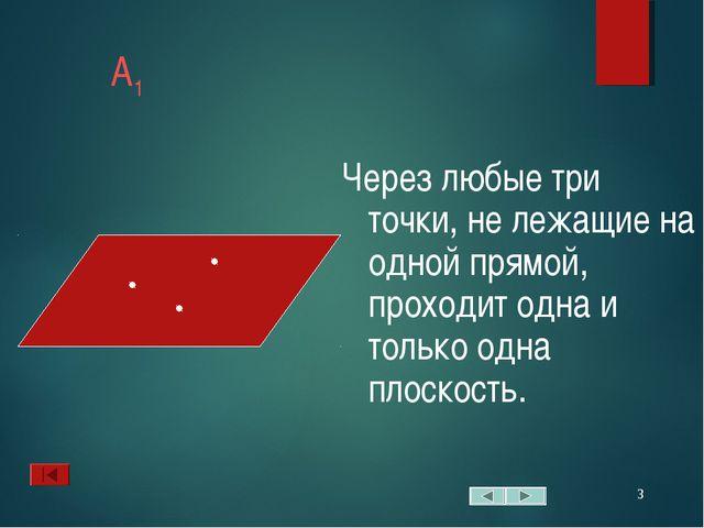 * А1 Через любые три точки, не лежащие на одной прямой, проходит одна и тольк...
