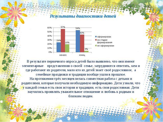 Результаты диагностики детей В результате первичного опроса детей было выявле...
