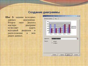 Создание диаграммы Шаг 2: задание исходных данных диаграммы. Второе окно диал