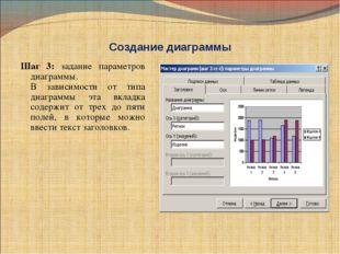 Создание диаграммы Шаг 3: задание параметров диаграммы. В зависимости от типа