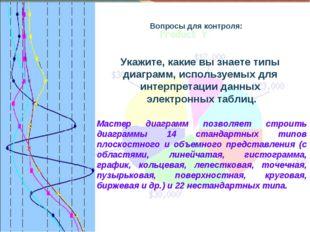 Укажите, какие вы знаете типы диаграмм, используемых для интерпретации данных