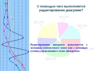 С помощью чего выполняется редактирование диаграмм? Редактирование диаграмм в