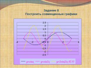 Задание 8 Построить совмещенные графики