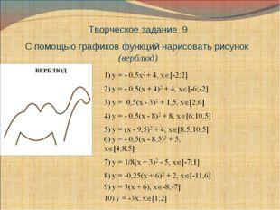Творческое задание 9 С помощью графиков функций нарисовать рисунок (верблюд)