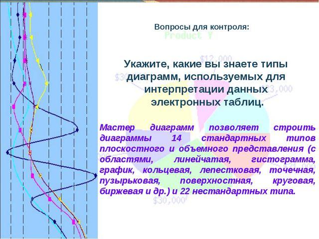 Укажите, какие вы знаете типы диаграмм, используемых для интерпретации данных...