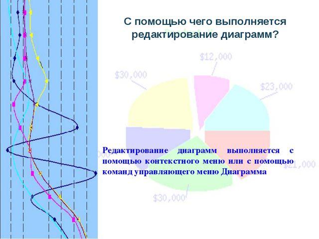 С помощью чего выполняется редактирование диаграмм? Редактирование диаграмм в...
