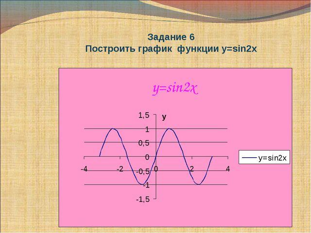 Задание 6 Построить график функции у=sin2x