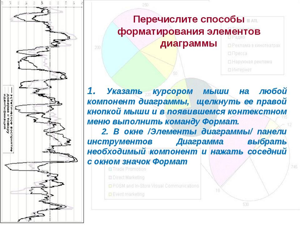 Перечислите способы форматирования элементов диаграммы 1. Указать курсором мы...