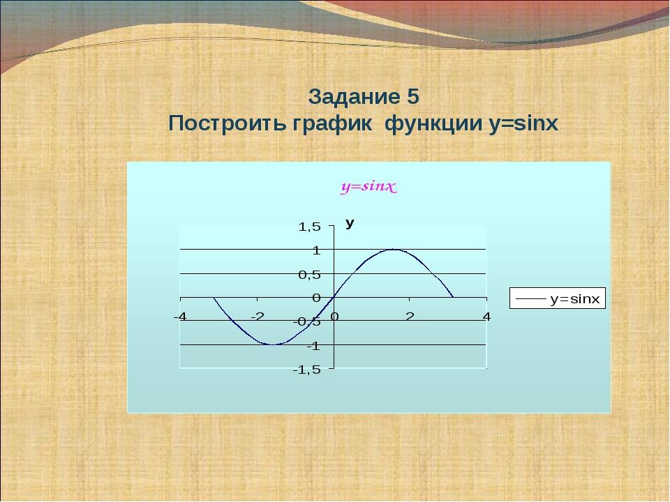 Задание 5 Построить график функции у=sinx