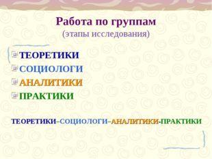 Работа по группам (этапы исследования) ТЕОРЕТИКИ СОЦИОЛОГИ АНАЛИТИКИ ПРАКТИКИ