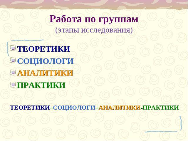Работа по группам (этапы исследования) ТЕОРЕТИКИ СОЦИОЛОГИ АНАЛИТИКИ ПРАКТИКИ...