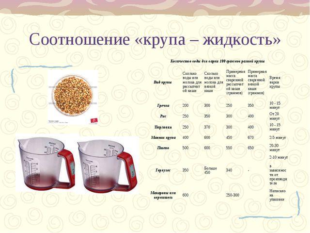 Соотношение «крупа – жидкость» Количество воды для варки 100 граммов разной к...
