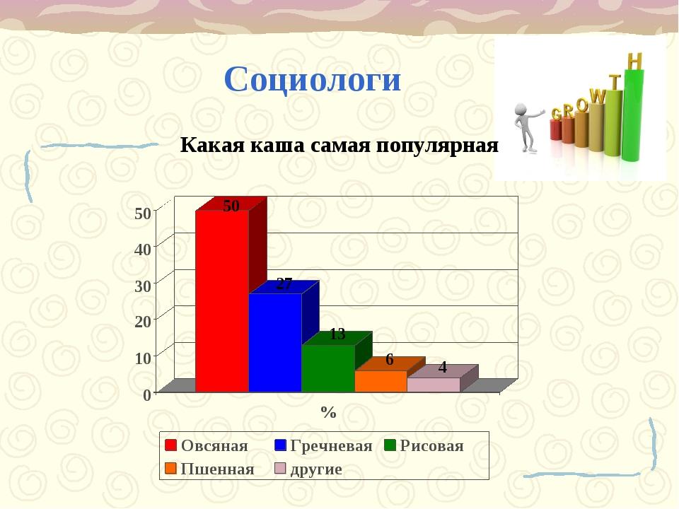 Социологи Какая каша самая популярная
