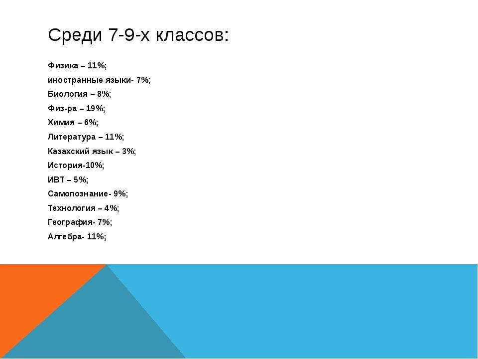 Среди 7-9-х классов: Физика – 11%; иностранные языки- 7%; Биология – 8%; Физ-...
