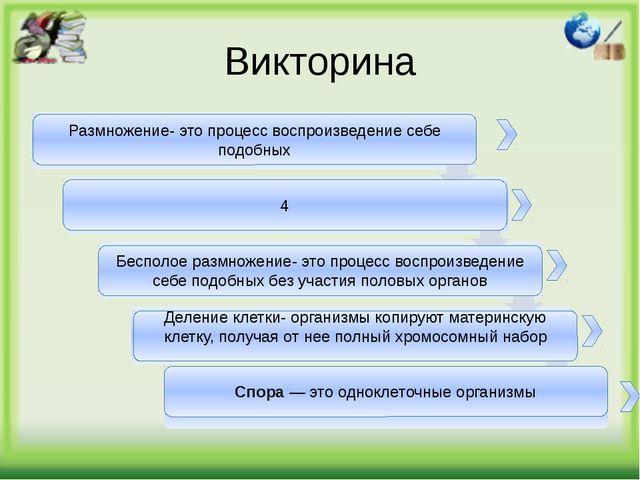 Викторина Размножение- это процесс воспроизведение себе подобных 4 Бесполое р...