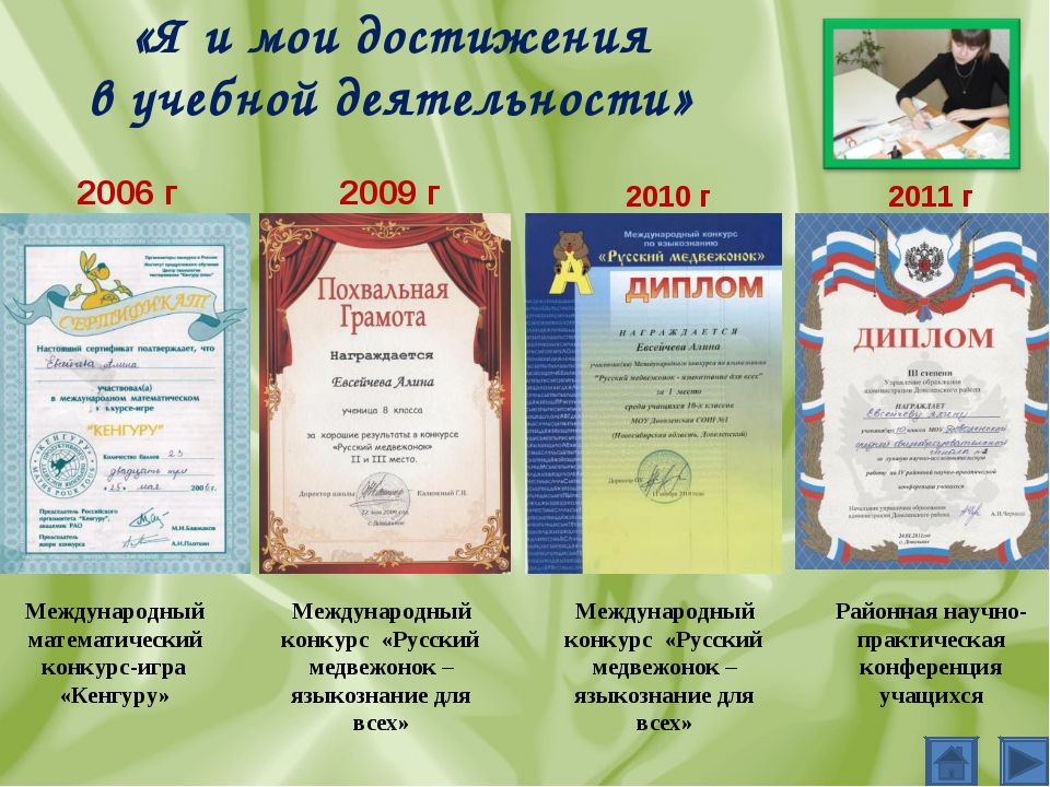 «Я и мои достижения в учебной деятельности» 2006 г Международный математическ...