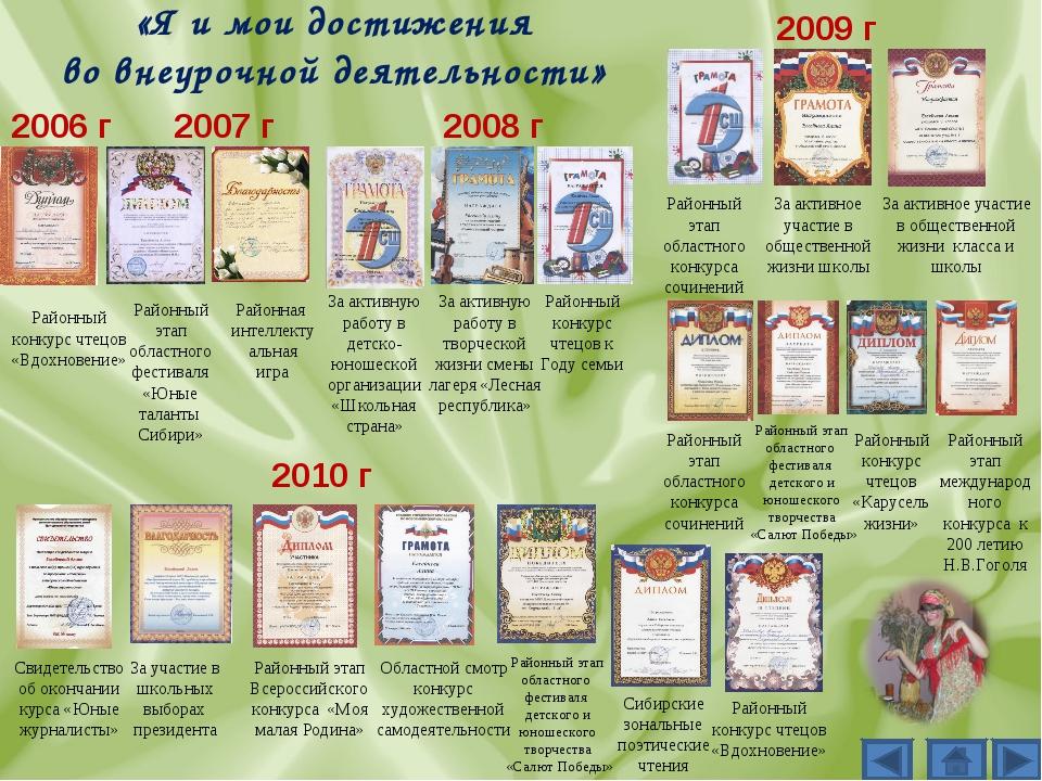«Я и мои достижения во внеурочной деятельности» 2006 г Районный конкурс чтецо...