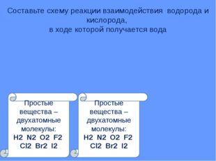 Мухина Ирина Валентиновна Химические уравнения